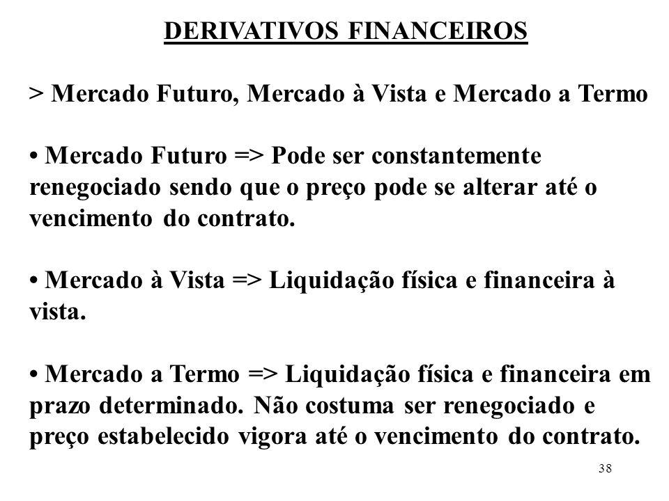 38 DERIVATIVOS FINANCEIROS > Mercado Futuro, Mercado à Vista e Mercado a Termo Mercado Futuro => Pode ser constantemente renegociado sendo que o preço