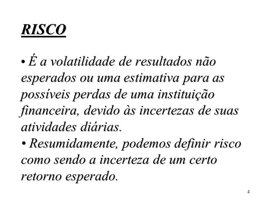 4 RISCO É a volatilidade de resultados não esperados ou uma estimativa para as possíveis perdas de uma instituição financeira, devido às incertezas de