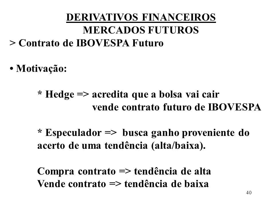 40 DERIVATIVOS FINANCEIROS MERCADOS FUTUROS > Contrato de IBOVESPA Futuro Motivação: * Hedge => acredita que a bolsa vai cair vende contrato futuro de