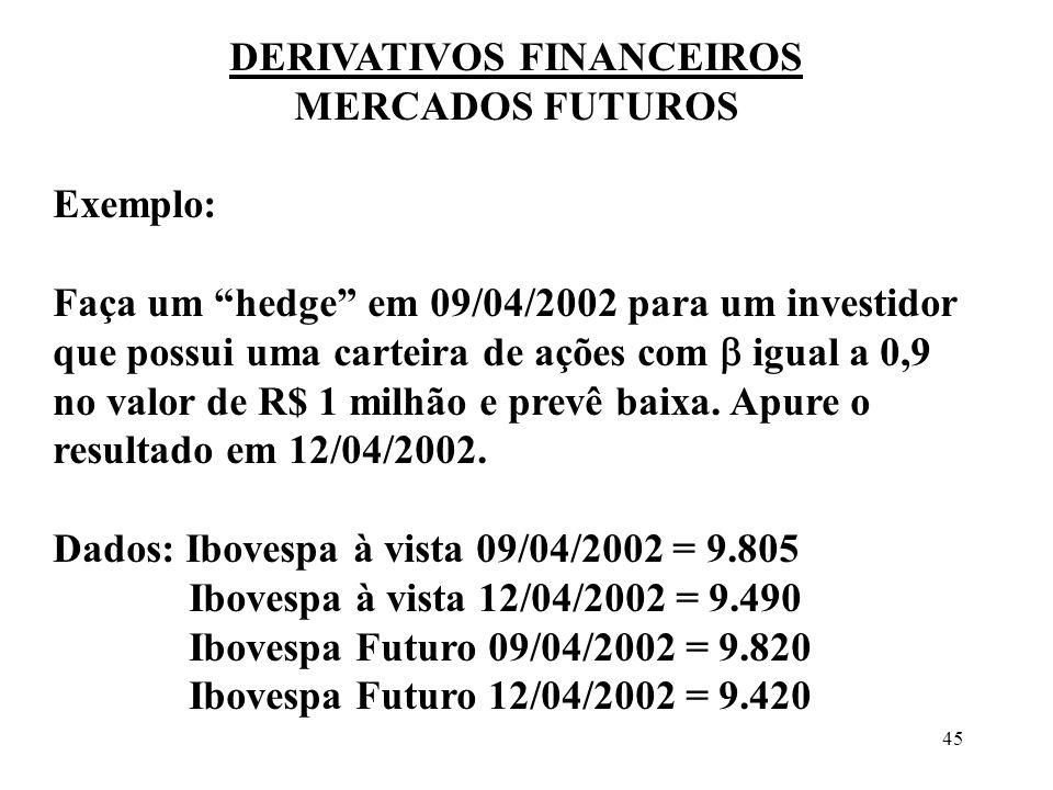 45 DERIVATIVOS FINANCEIROS MERCADOS FUTUROS Exemplo: Faça um hedge em 09/04/2002 para um investidor que possui uma carteira de ações com igual a 0,9 n