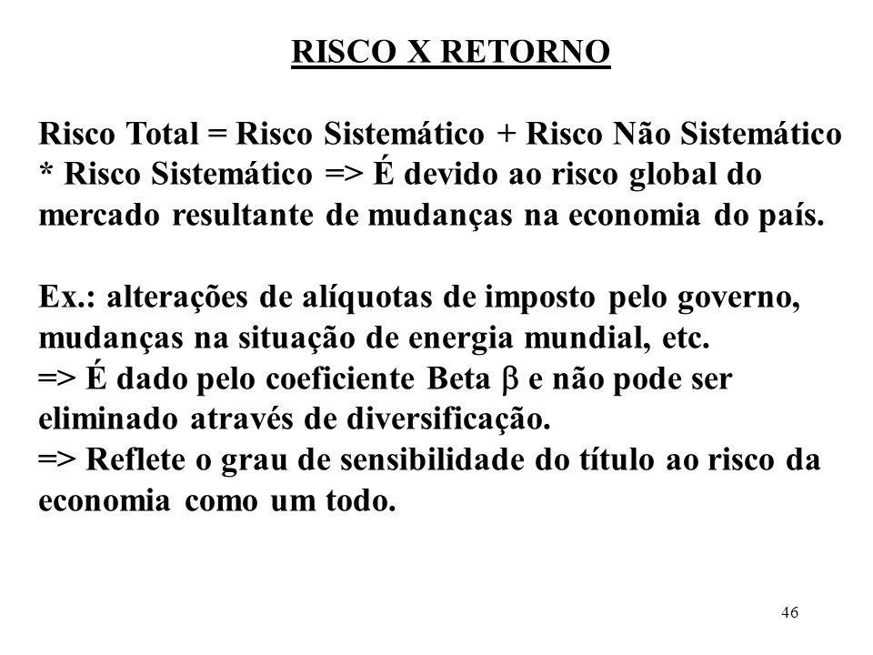 46 RISCO X RETORNO Risco Total = Risco Sistemático + Risco Não Sistemático * Risco Sistemático => É devido ao risco global do mercado resultante de mu