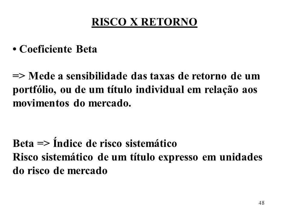 48 RISCO X RETORNO Coeficiente Beta => Mede a sensibilidade das taxas de retorno de um portfólio, ou de um título individual em relação aos movimentos