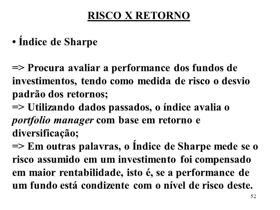 52 RISCO X RETORNO Índice de Sharpe => Procura avaliar a performance dos fundos de investimentos, tendo como medida de risco o desvio padrão dos retor