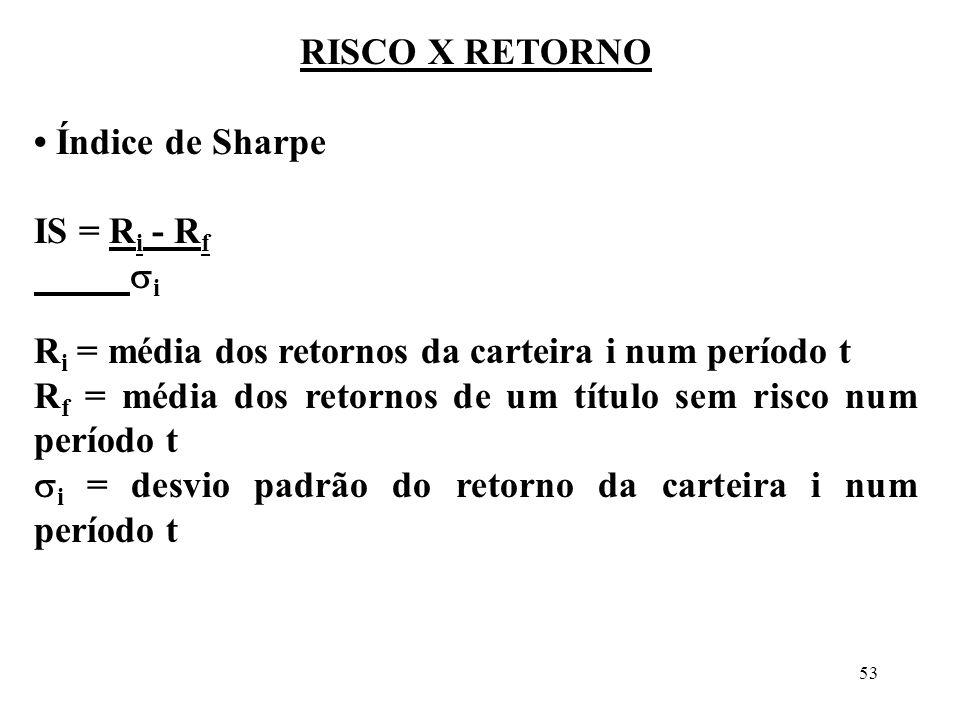 53 RISCO X RETORNO Índice de Sharpe IS = R i - R f i R i = média dos retornos da carteira i num período t R f = média dos retornos de um título sem ri