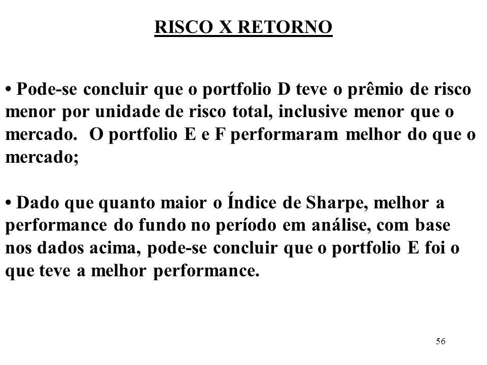 56 RISCO X RETORNO Pode-se concluir que o portfolio D teve o prêmio de risco menor por unidade de risco total, inclusive menor que o mercado. O portfo
