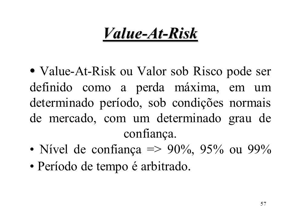 57 Value-At-Risk Value-At-Risk Value-At-Risk ou Valor sob Risco pode ser definido como a perda máxima, em um determinado período, sob condições normai
