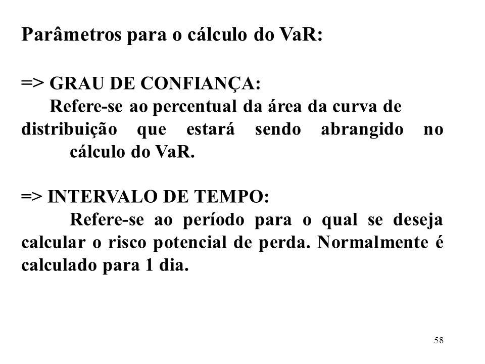 58 Parâmetros para o cálculo do VaR: => GRAU DE CONFIANÇA: Refere-se ao percentual da área da curva de distribuição que estará sendo abrangido no cálc