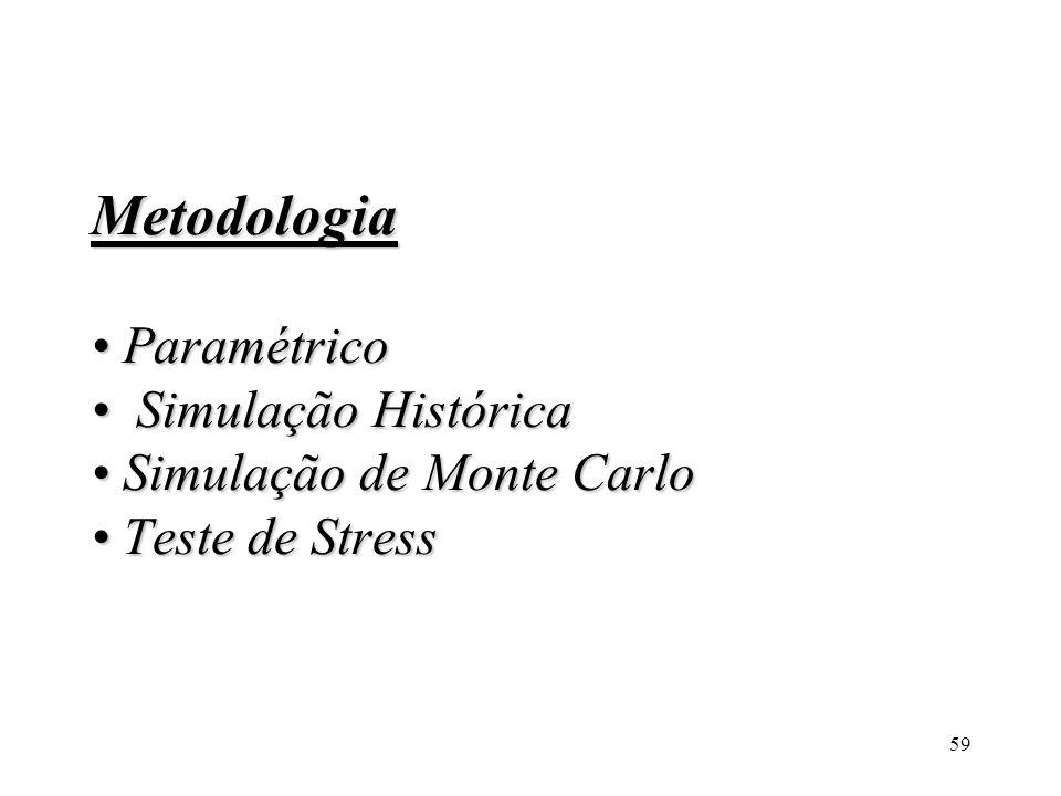 59 Metodologia Paramétrico Simulação Histórica Simulação de Monte Carlo Teste de Stress