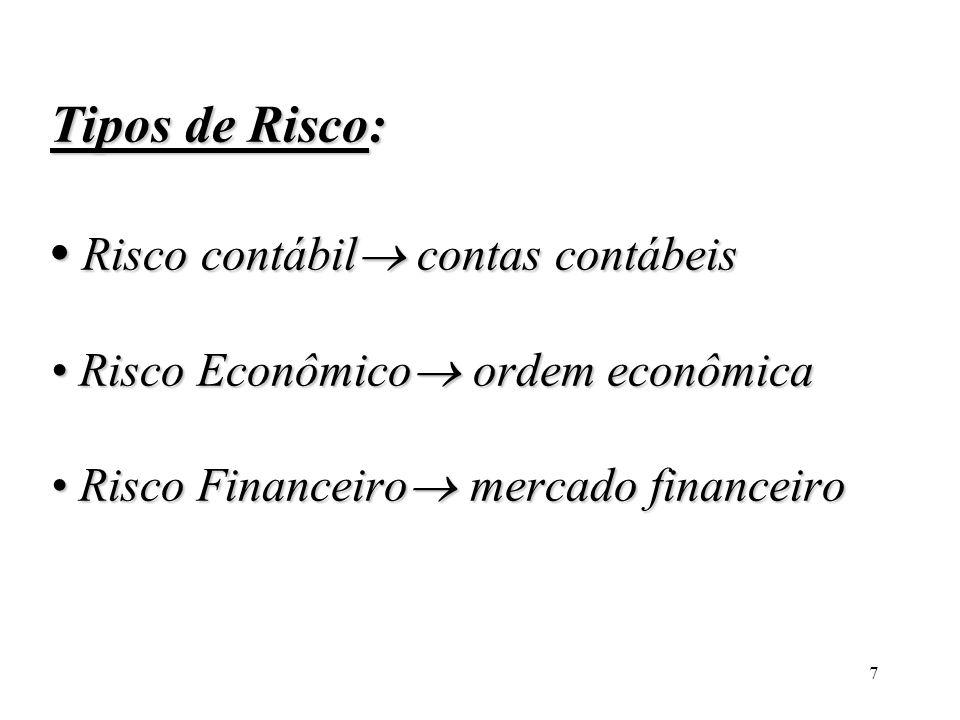 7 Tipos de Risco: Risco contábil contas contábeis Risco Econômico ordem econômica Risco Financeiro mercado financeiro