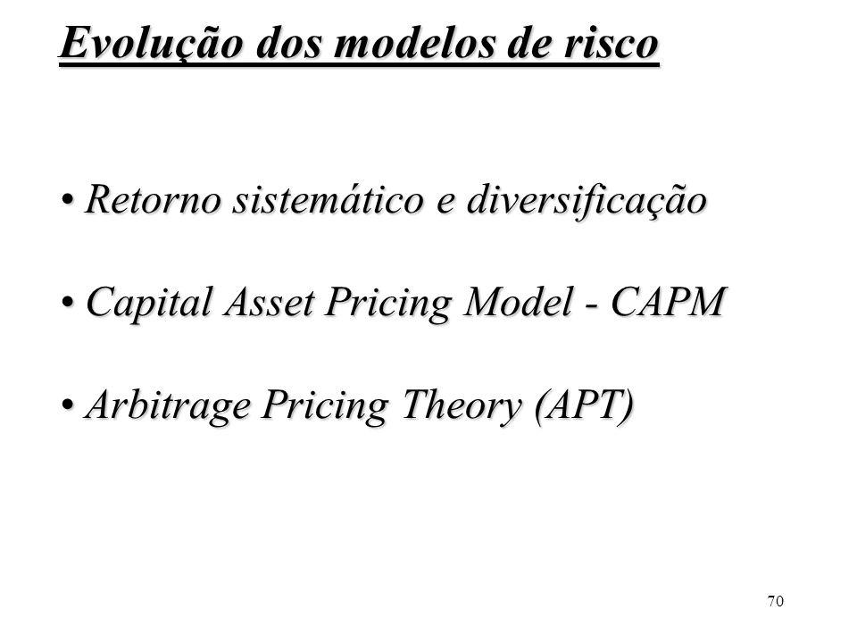 70 Evolução dos modelos de risco Retorno sistemático e diversificação Capital Asset Pricing Model - CAPM Arbitrage Pricing Theory (APT)