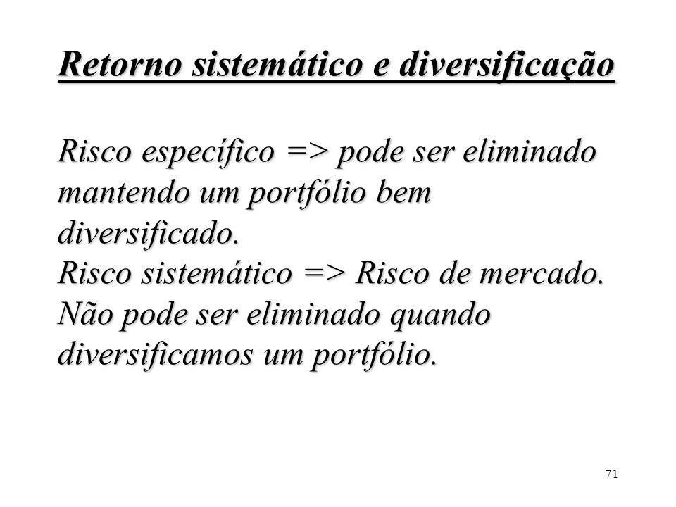 71 Retorno sistemático e diversificação Risco específico => pode ser eliminado mantendo um portfólio bem diversificado. Risco sistemático => Risco de