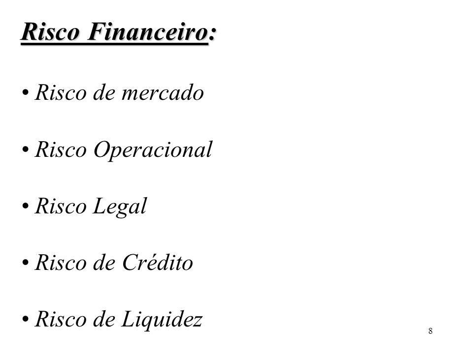 8 Risco Financeiro: Risco Financeiro: Risco de mercado Risco Operacional Risco Legal Risco de Crédito Risco de Liquidez