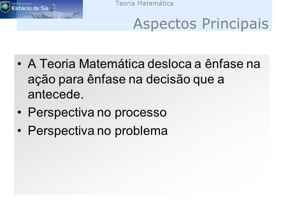 Teoria Matemática Aspectos Principais A Teoria Matemática desloca a ênfase na ação para ênfase na decisão que a antecede.