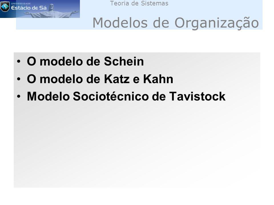 Teoria de Sistemas Modelos de Organização O modelo de Schein O modelo de Katz e Kahn Modelo Sociotécnico de Tavistock