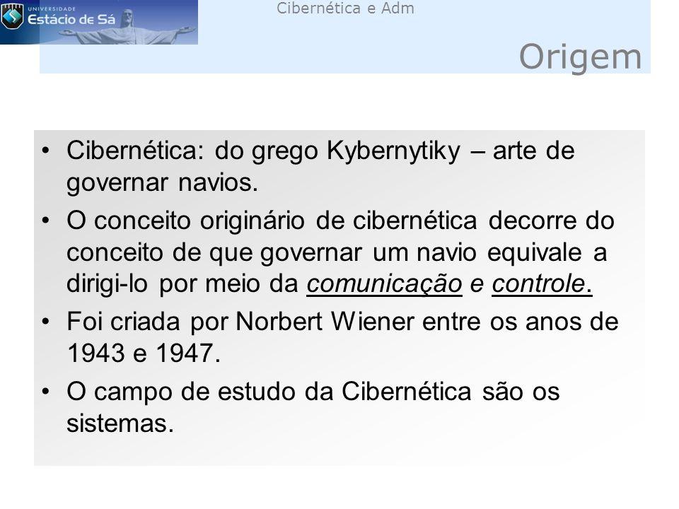 Cibernética e Adm Origem Cibernética: do grego Kybernytiky – arte de governar navios.