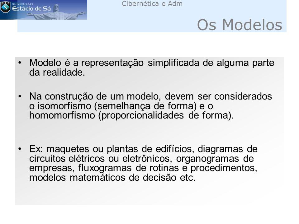 Cibernética e Adm Os Modelos Modelo é a representação simplificada de alguma parte da realidade.