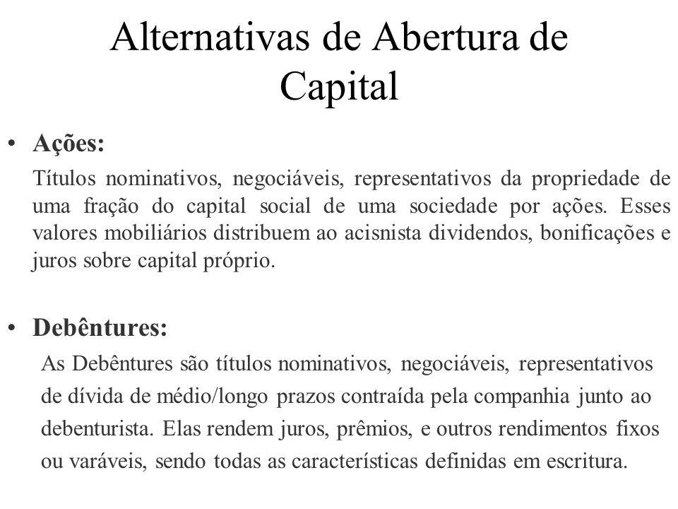 Alternativas de Abertura de Capital Ações: Títulos nominativos, negociáveis, representativos da propriedade de uma fração do capital social de uma soc