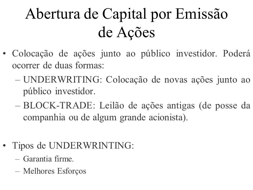 Abertura de Capital por Emissão de Ações Colocação de ações junto ao público investidor. Poderá ocorrer de duas formas: –UNDERWRITING: Colocação de no
