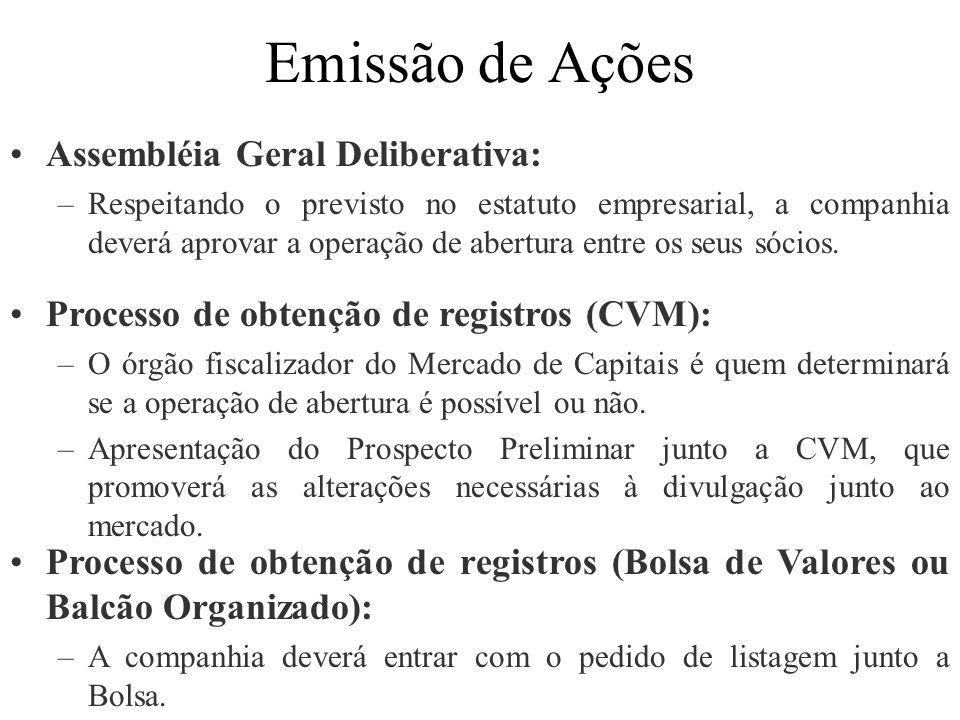 Emissão de Ações Assembléia Geral Deliberativa: –Respeitando o previsto no estatuto empresarial, a companhia deverá aprovar a operação de abertura ent