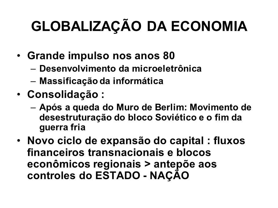 GLOBALIZAÇÃO DA ECONOMIA Grande impulso nos anos 80 –Desenvolvimento da microeletrônica –Massificação da informática Consolidação : –Após a queda do M