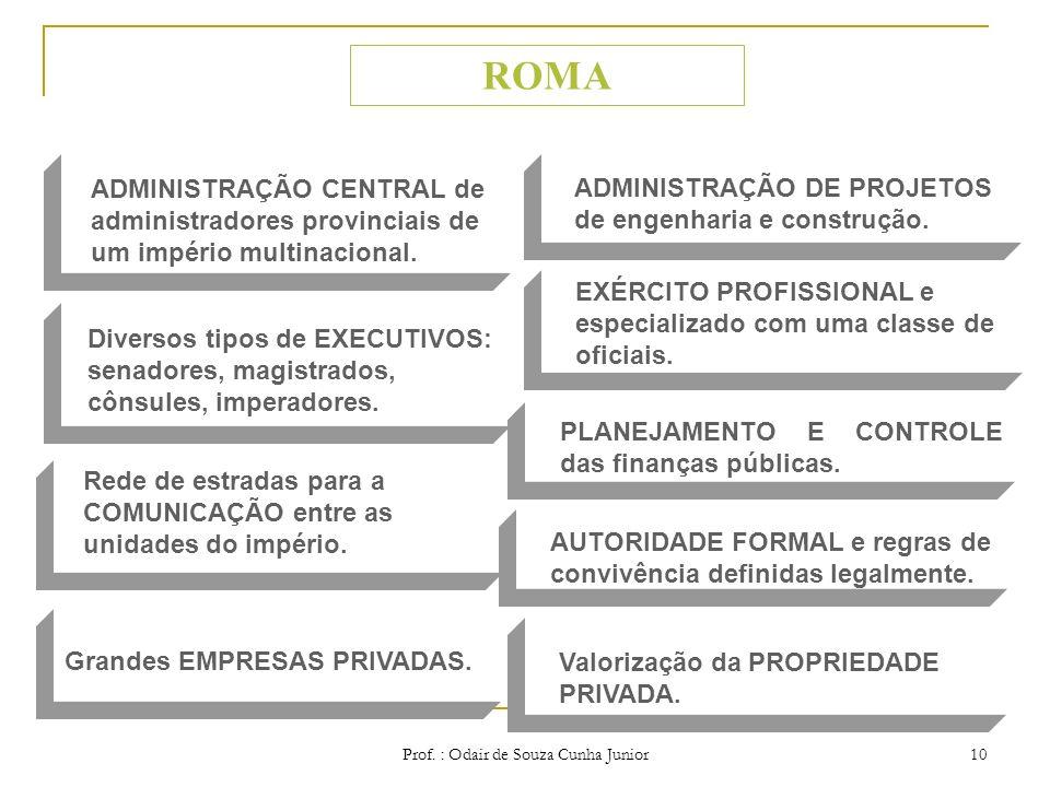 Prof. : Odair de Souza Cunha Junior 9 Administração Participativa Direta. DEMOCRACIA: Busca do conhecimento por meio de investigação sistemática e da