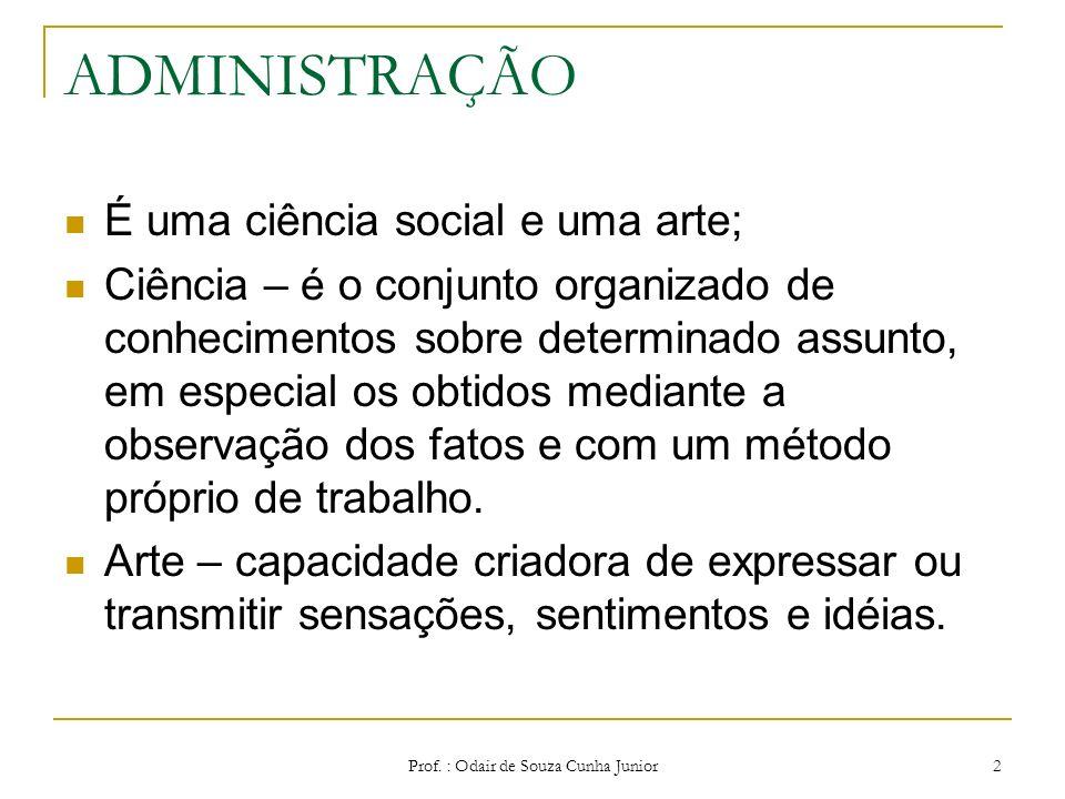 Prof. : Odair de Souza Cunha Junior1 MODELOS DE GESTÃO Introdução a Administração