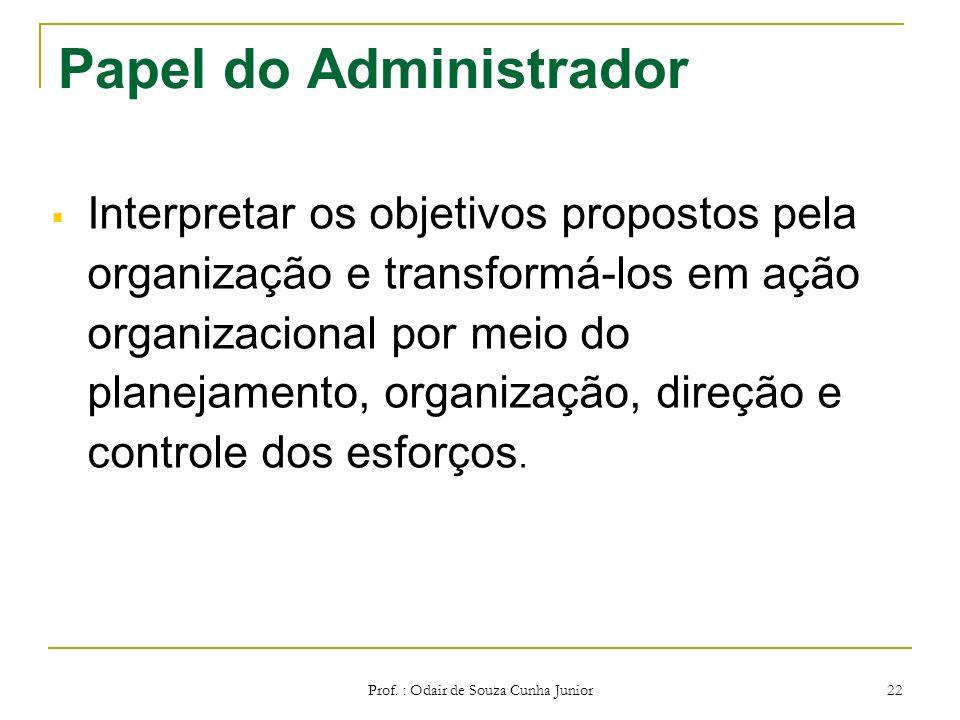 Modelos de Gestão Papeis, Funções e habilidades de um administrador Prof. : Odair de Souza Cunha Junior21
