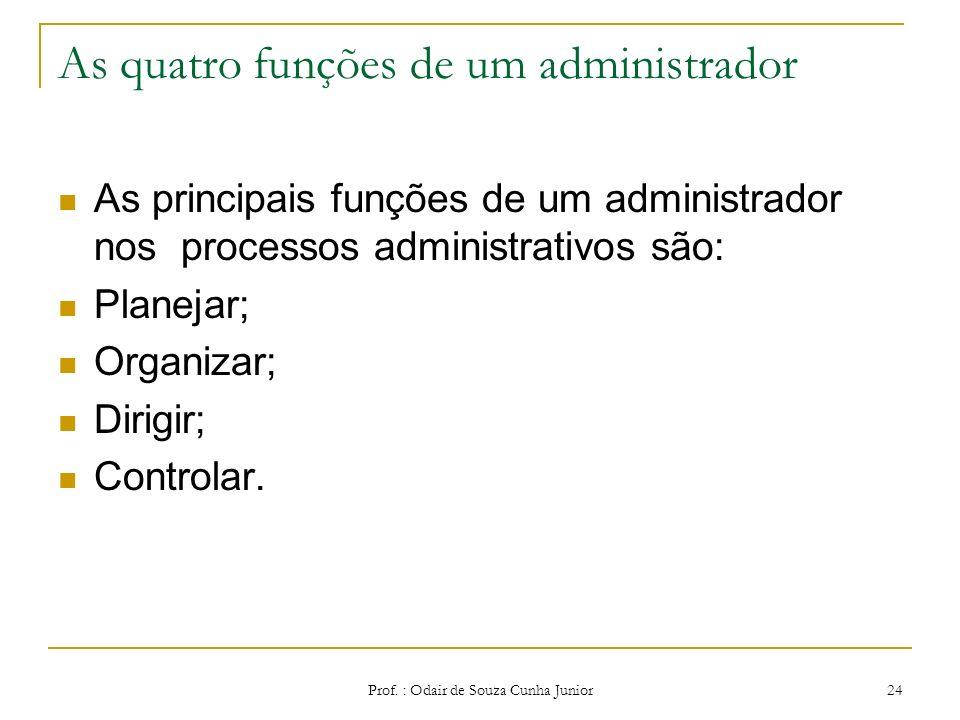 Prof. : Odair de Souza Cunha Junior 23 Administração Um Administrador desempenha 3 grandes papéis: 4 Conhecer as técnicas das atividades onde ele é o