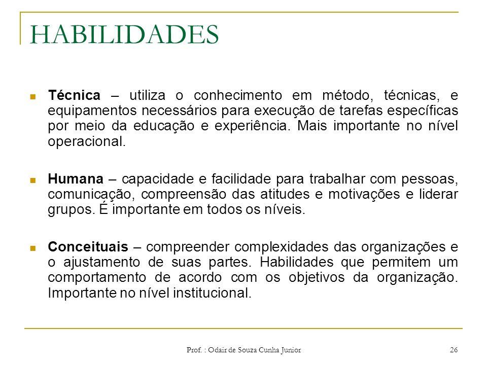 Processos Administrativos nos Três Níveis Organizacionais. Níveis de atuação PlanejamentoOrganizaçãoDireçãoControle Institucional Planejamento Estraté