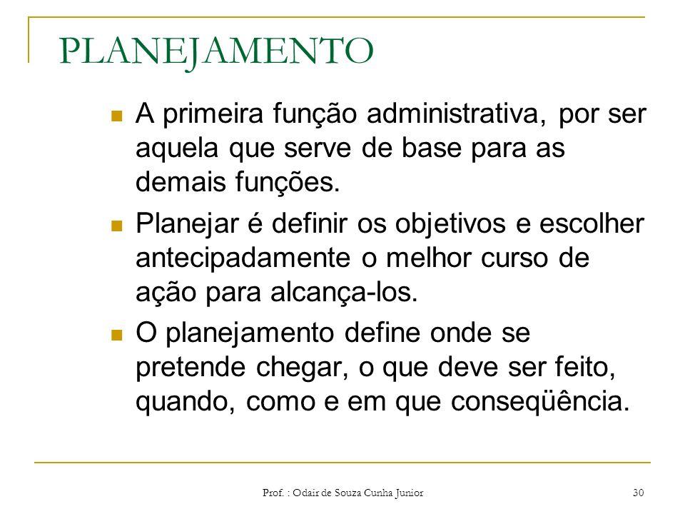 Modelos de Gestão Planejamento Prof. : Odair de Souza Cunha Junior29