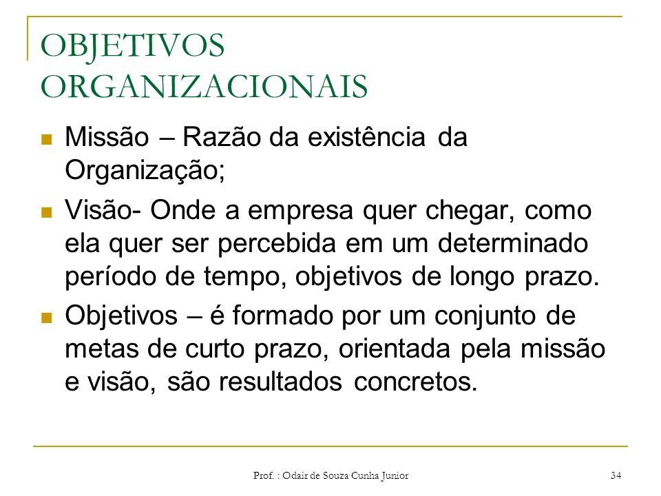 Prof. : Odair de Souza Cunha Junior 33 Definição dos Objetivos Para onde queremos ir? Qual a situação Atual? Onde estamos agora? Quais as premissas em
