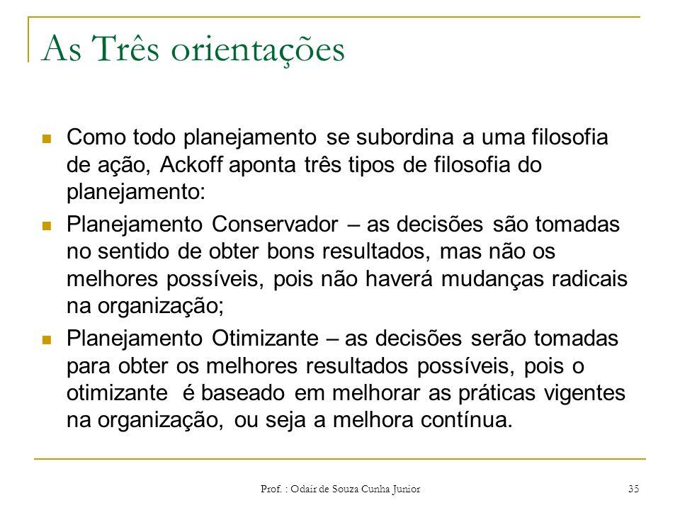 Prof. : Odair de Souza Cunha Junior 34 OBJETIVOS ORGANIZACIONAIS Missão – Razão da existência da Organização; Visão- Onde a empresa quer chegar, como
