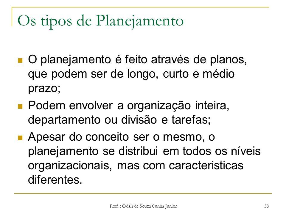 PLANEJAMENTO Três orientações Planejamento Conservador Planejamento para a estabilidade Manutenção Ambiente previsível e estável Assegurar continuidad