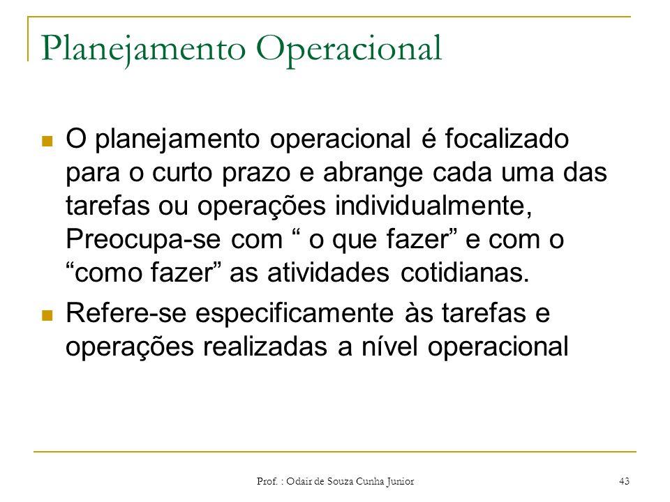 Planejamento Tático O planejamento tático envolve uma determinada unidade organizacional, tem um foco de médio prazo ex: Planos de Produção; Planos Fi