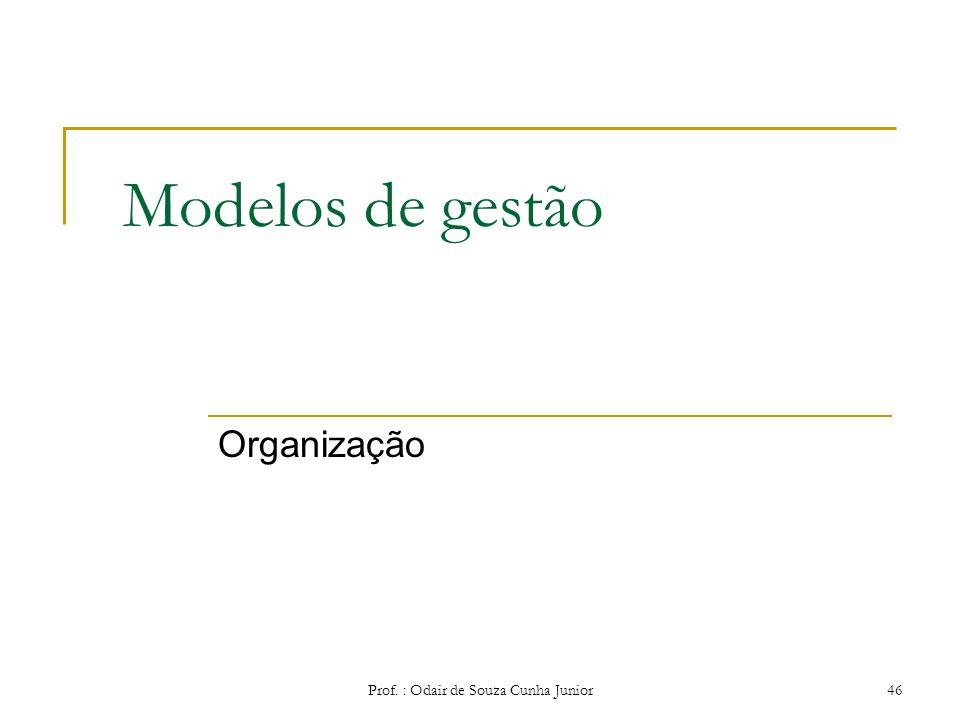 Planejamento nos três níveis organizacionais Nível Organizacional Tipo de Planejamento ConteúdoTempoAmplitude InstitucionalEstratégico Genérico e Sint