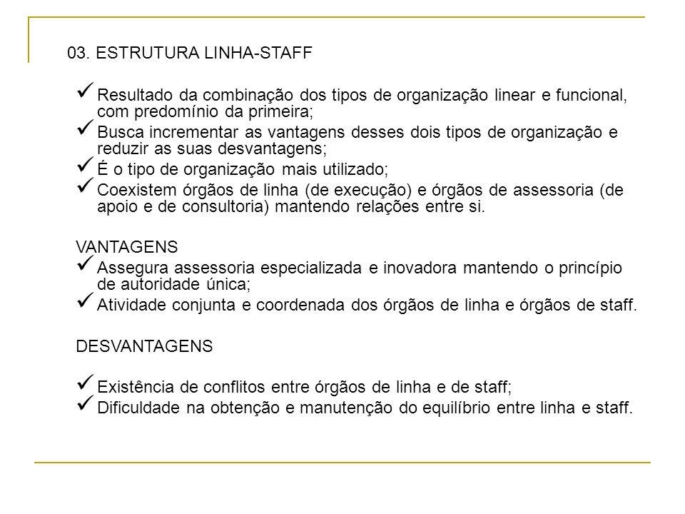 Estrutura Linear Estrutura Funcional Diretor Gerência Execução Diretor Gerência Execução Predomínio da Autoridade Linear Predomínio da Autoridade Func