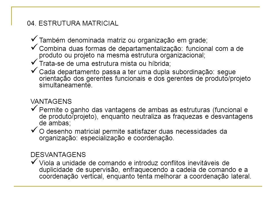 Diretor Gerência Execução Staff Estrutura Linha-Staff Combinação de Autoridade Linear e Autoridade Funcional