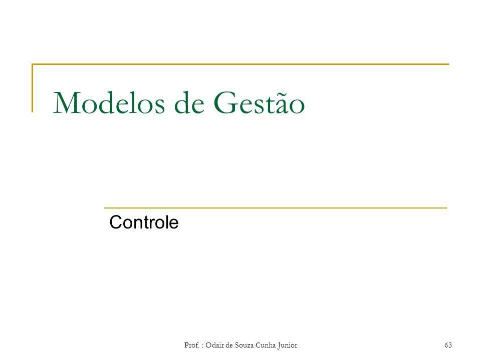 Prof.: Odair de Souza Cunha Junior 62 Como funciona um c í rculo de qualidade AdministraçãoAdministração e membros do círculo de qualidade em conjunto