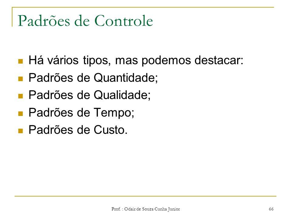 Controle O processo de Controle segue três etapas; Definir padrões; Avaliação de desempenho; Comparação do desempenho com o Padrão. Prof. : Odair de S