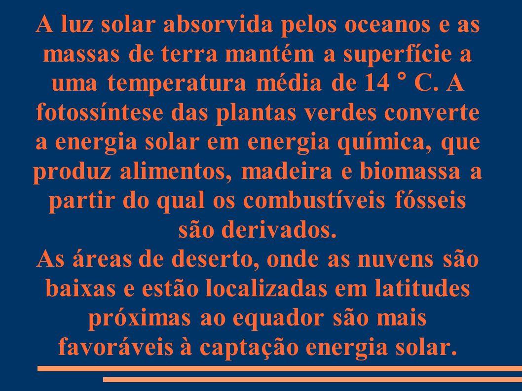 A luz solar absorvida pelos oceanos e as massas de terra mantém a superfície a uma temperatura média de 14 ° C.