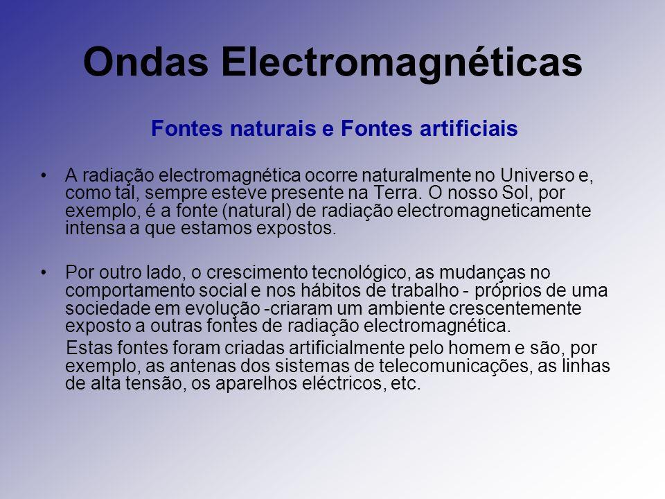 Assim, a luz visível, os raios X, as vulgarmente chamadas ondas de rádio e as microondas são formas possíveis de radiação electromagnética, correspondendo à propagação de energia pelo espaço a velocidades da ordem de 300 000 km/s, sem necessidade de suporte físico.