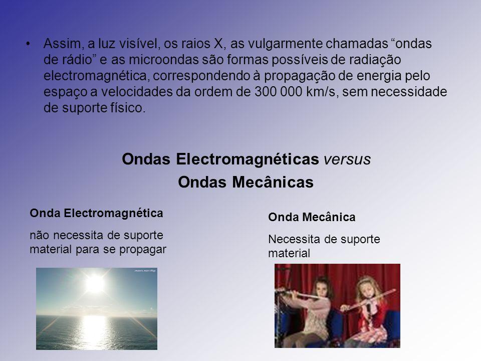 Características das ondas electromagnéticas Existem características particulares das ondas electromagnéticas que determinam as suas propriedades e aplicações.
