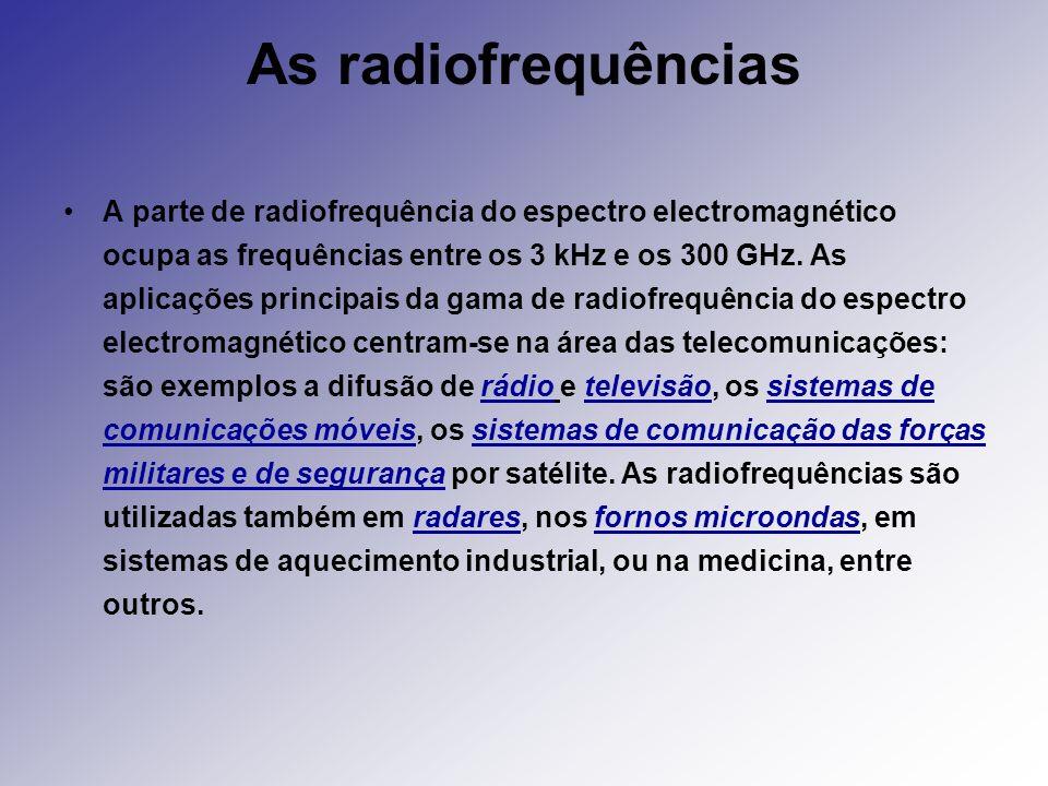 Tabela 1 – Comprimento de onda aproximado das cores Cor Comprime nto de onda (nm) CorComprime nto de onda (nm) Ultraviolet a <400Amarelo570-590 Violeta400-450Alaranjado590-620 Azul450-500Vermelho620-760 Verde500-570Infraverme lho >760