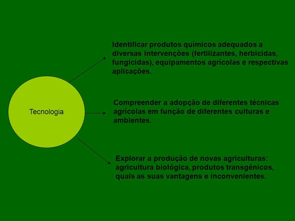 Tecnologia Identificar produtos químicos adequados a diversas intervenções (fertilizantes, herbicidas, fungicidas), equipamentos agrícolas e respectiv