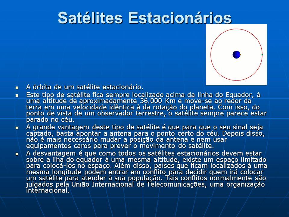 Satélites Estacionários A órbita de um satélite estacionário.