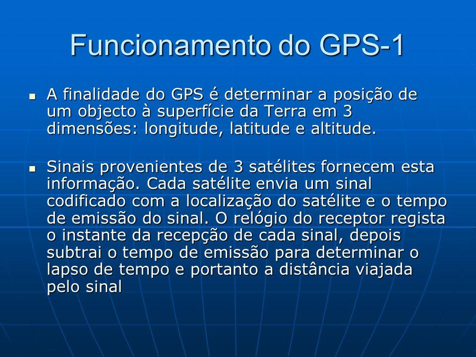 A finalidade do GPS é determinar a posição de um objecto à superfície da Terra em 3 dimensões: longitude, latitude e altitude.