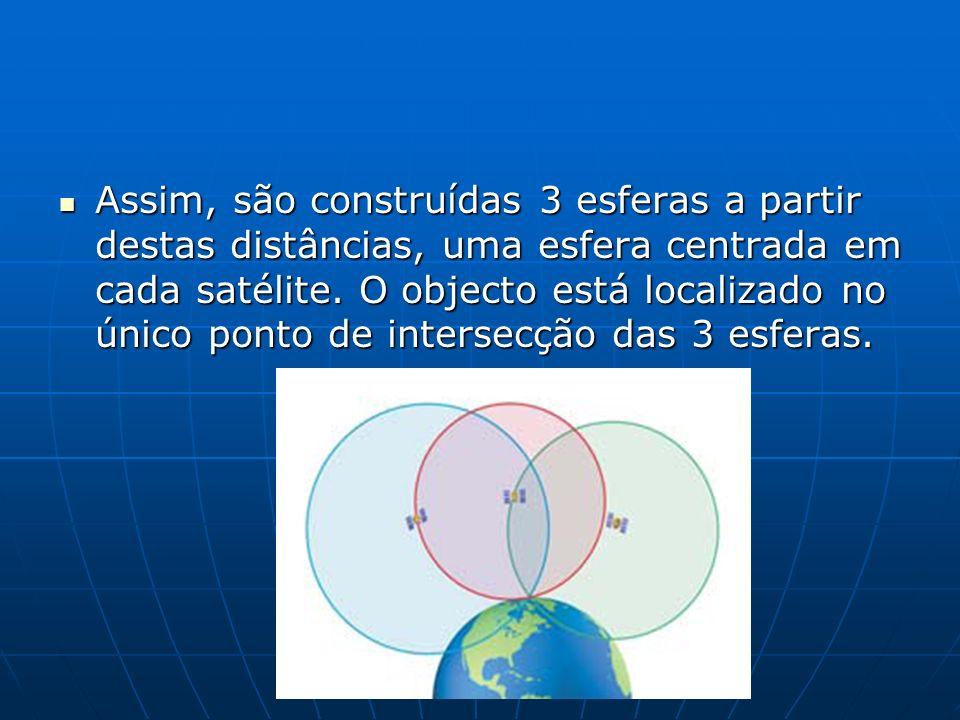 Assim, são construídas 3 esferas a partir destas distâncias, uma esfera centrada em cada satélite.