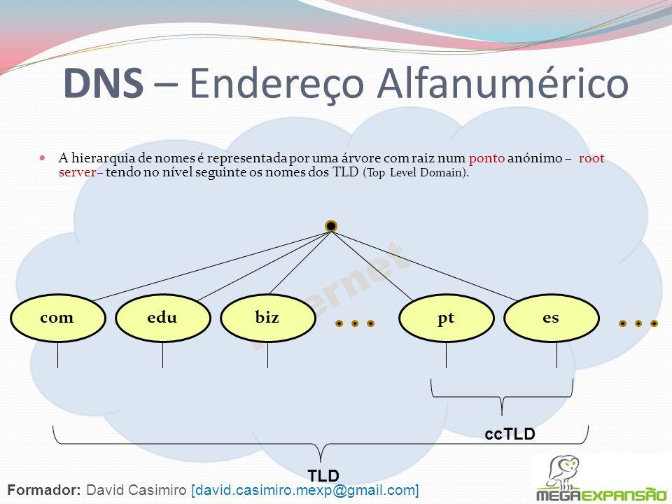 Internet DNS – Endereço Alfanumérico A hierarquia de nomes é representada por uma árvore com raiz num ponto anónimo – root server– tendo no nível seguinte os nomes dos TLD (Top Level Domain).
