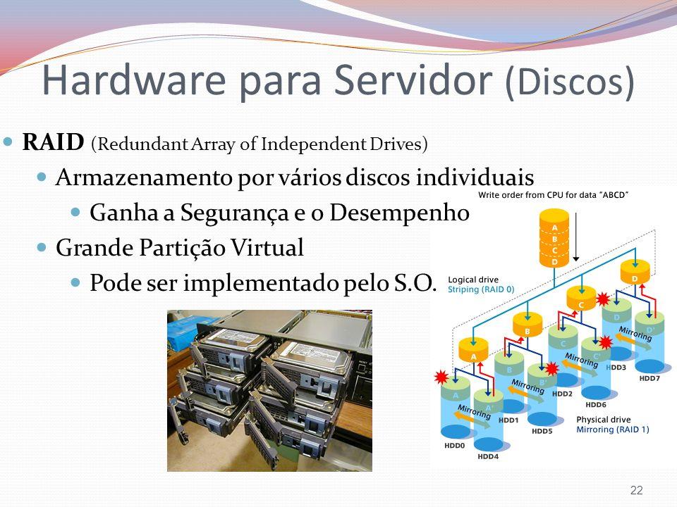 Hardware para Servidor (Discos) 22 RAID (Redundant Array of Independent Drives) Armazenamento por vários discos individuais Ganha a Segurança e o Dese