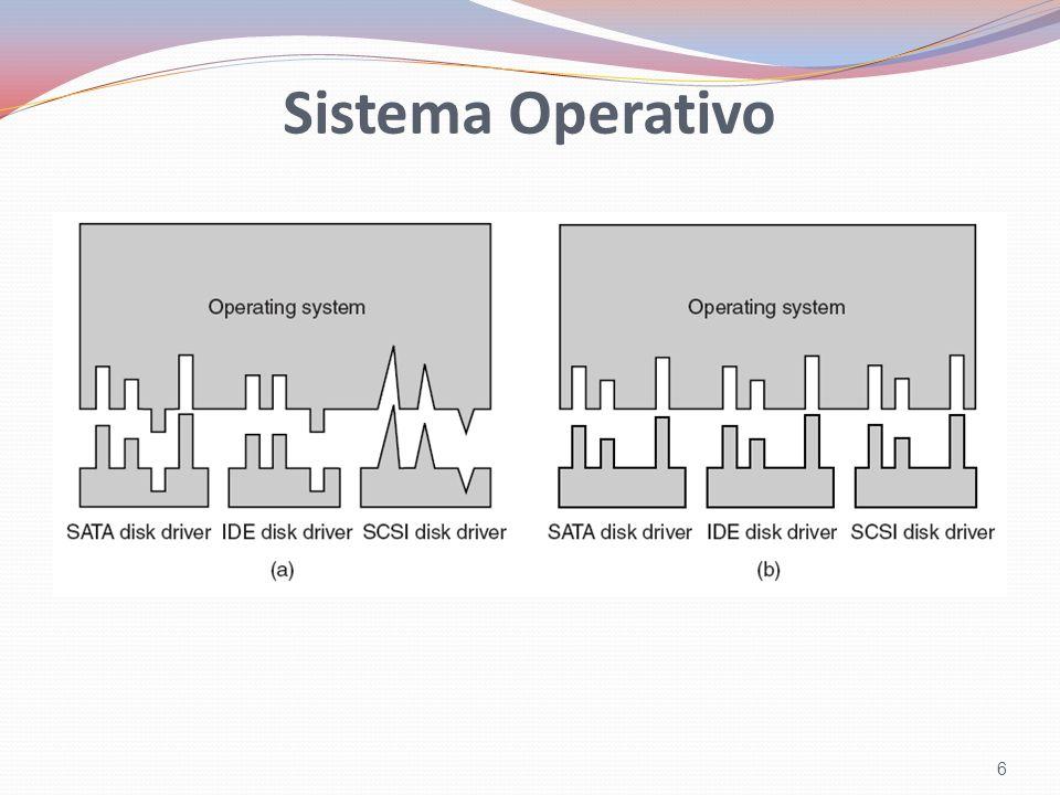 6 Sistema Operativo